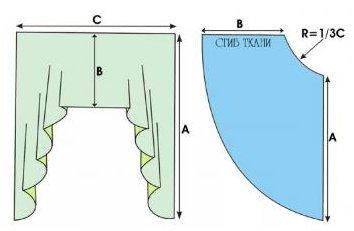 Шторы аркой на кухню