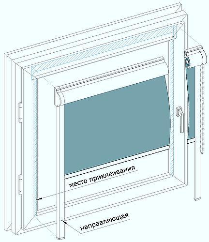 Как выбрать шторы на кухню