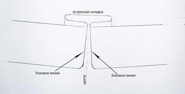 выкройка складки для ламбрекена