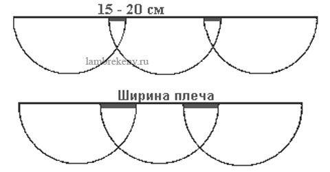 Выкройка ламбрекена
